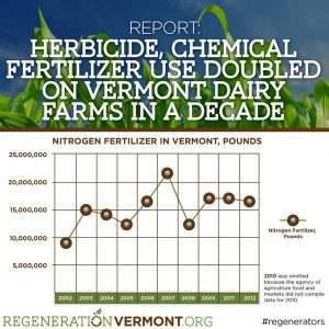 VT Ag Pesticides
