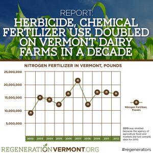 VT Ag Pesticides